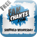 Sheffield Wednesday FanChants Free Football Songs